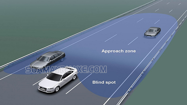 Điểm mù phía sau xe