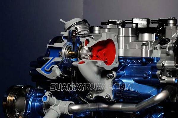 Turbocharger là gì? Turbocharger và Supercharger khác nhau như thế nào?