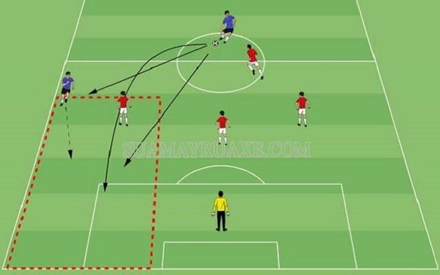 Chạy chỗ trong bóng đá mini chuẩn nhất
