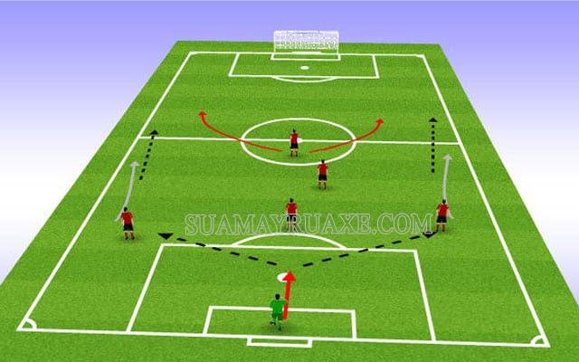 Cự ly hợp lý của các cầu thủ trong đội