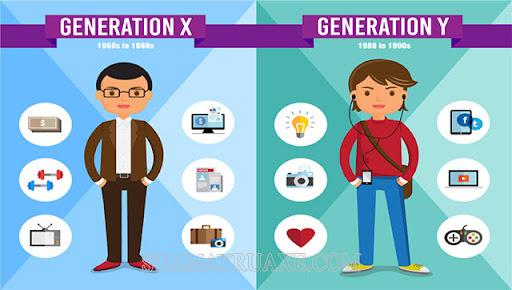 Gen Y gen Z là gì? Mối quan hệ giữa 2 nhóm người này là gì?